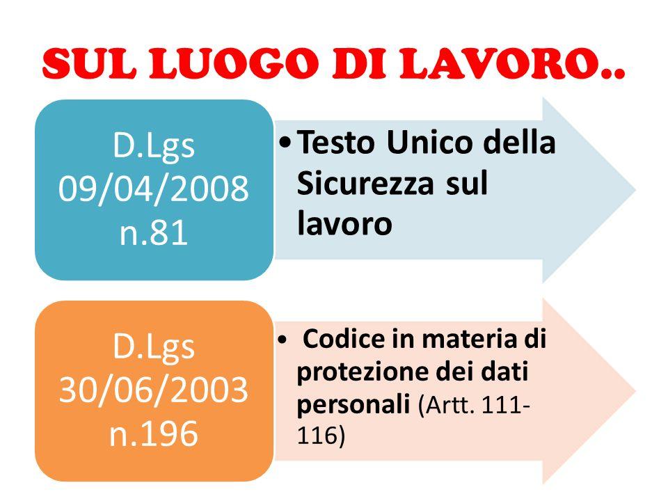 SUL LUOGO DI LAVORO.. D.Lgs 09/04/2008 n.81 D.Lgs 30/06/2003 n.196