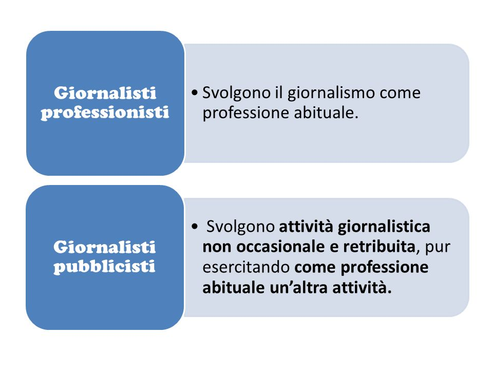 Giornalisti professionisti