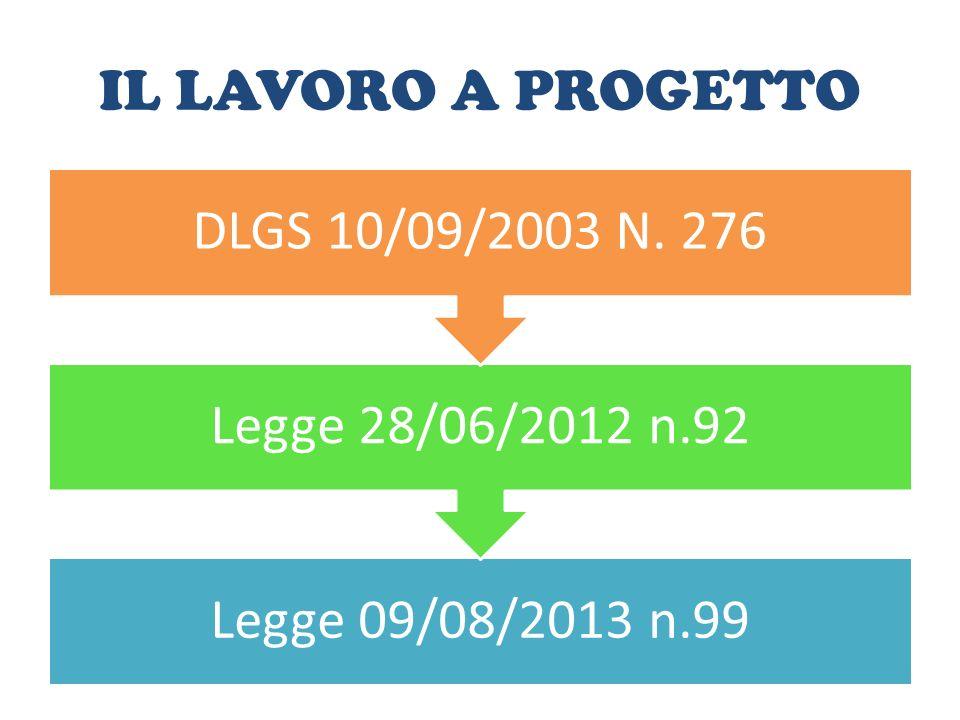 IL LAVORO A PROGETTO DLGS 10/09/2003 N. 276 Legge 28/06/2012 n.92