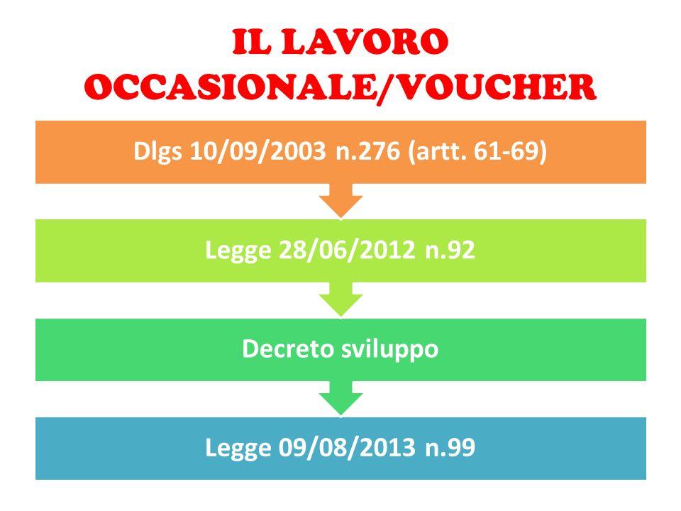 IL LAVORO OCCASIONALE/VOUCHER