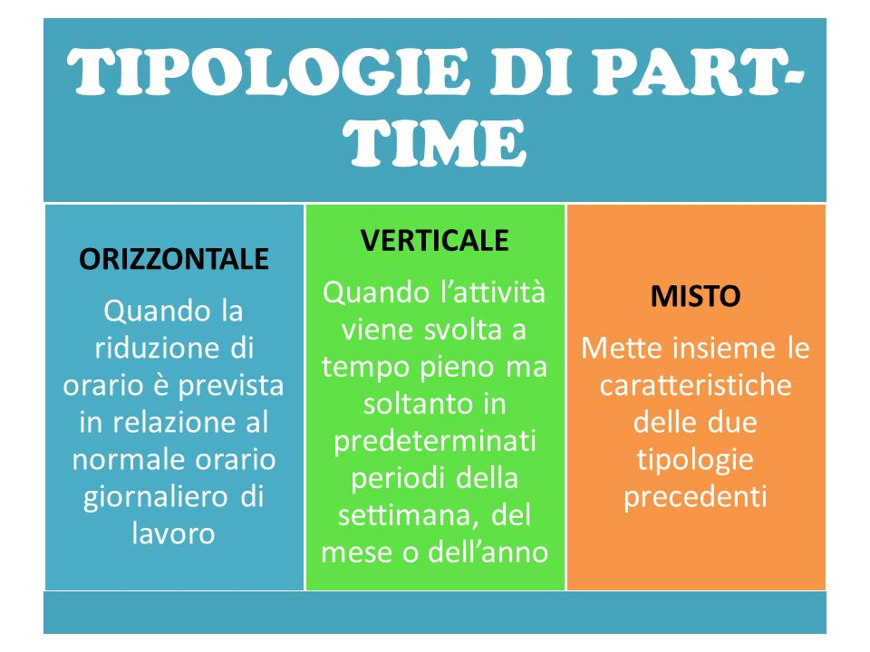TIPOLOGIE DI PART-TIME