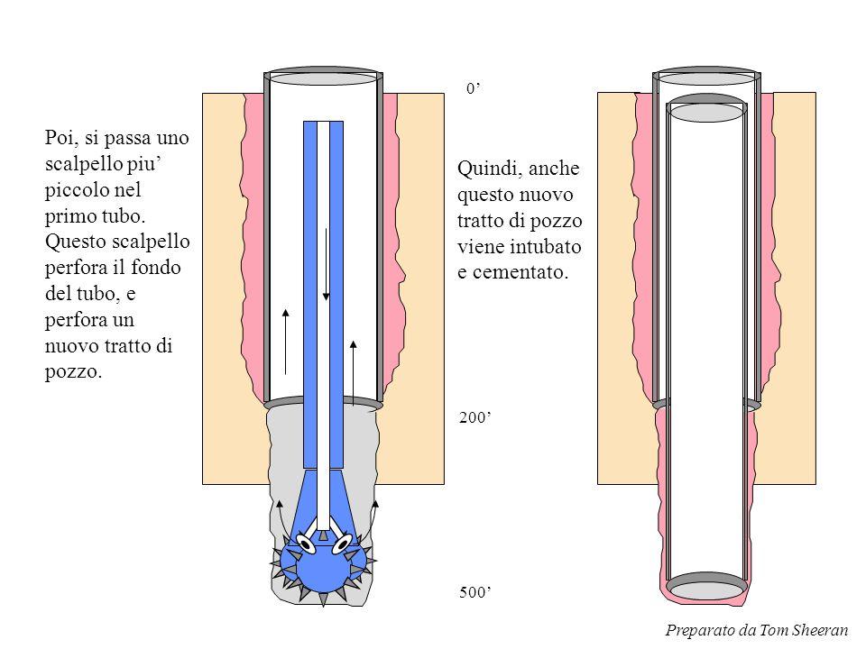 Poi, si passa uno scalpello piu' piccolo nel primo tubo.