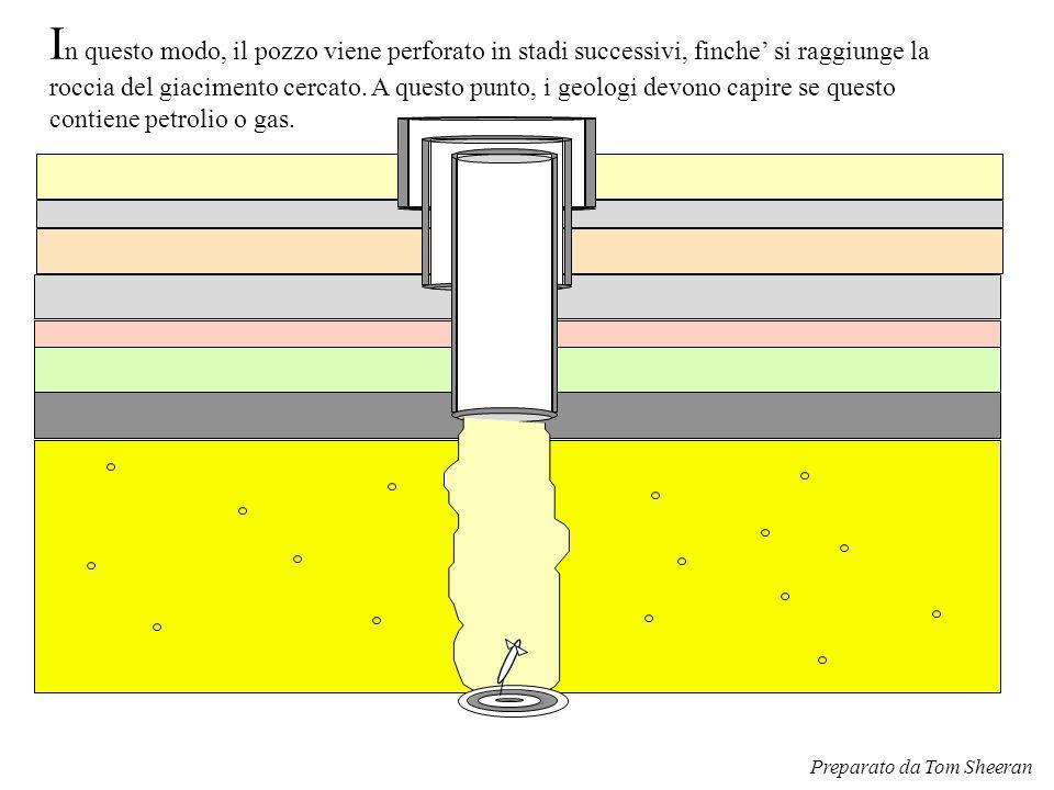 In questo modo, il pozzo viene perforato in stadi successivi, finche' si raggiunge la roccia del giacimento cercato. A questo punto, i geologi devono capire se questo contiene petrolio o gas.