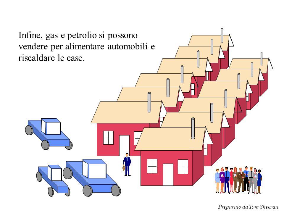Infine, gas e petrolio si possono vendere per alimentare automobili e riscaldare le case.