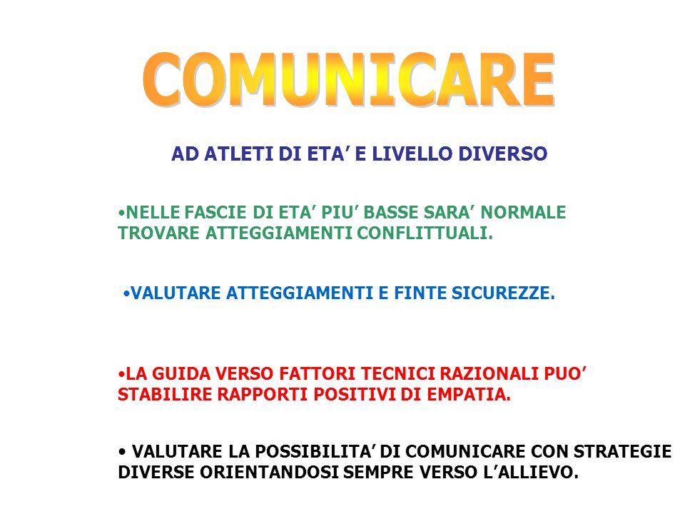 COMUNICARE AD ATLETI DI ETA' E LIVELLO DIVERSO