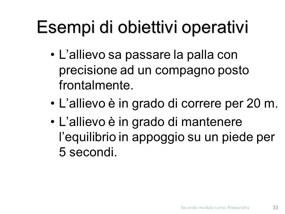 Esempi di obiettivi operativi