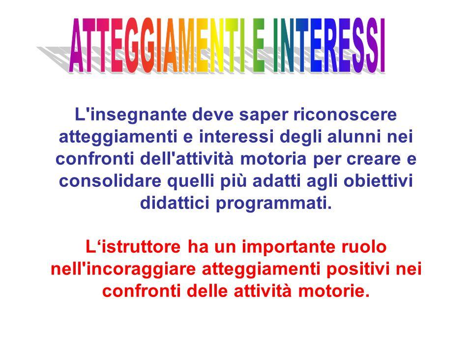 ATTEGGIAMENTI E INTERESSI