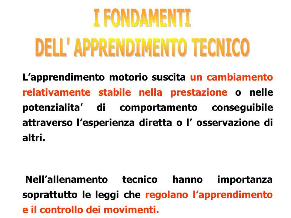 DELL APPRENDIMENTO TECNICO