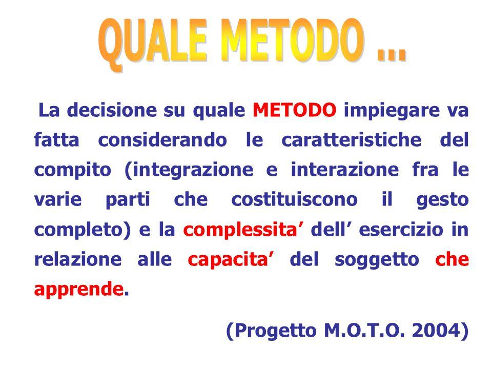 QUALE METODO ... (Progetto M.O.T.O. 2004)