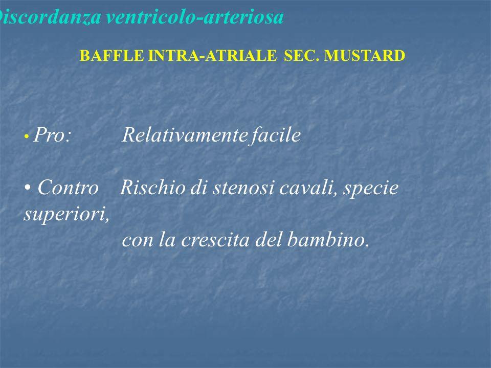 Discordanza ventricolo-arteriosa BAFFLE INTRA-ATRIALE SEC. MUSTARD