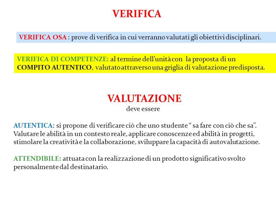 VERIFICA VERIFICA OSA : prove di verifica in cui verranno valutati gli obiettivi disciplinari.