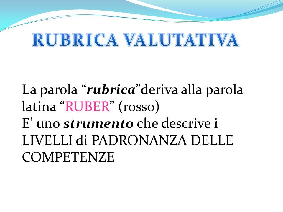 RUBRICA VALUTATIVA La parola rubrica deriva alla parola latina RUBER (rosso) E' uno strumento che descrive i.