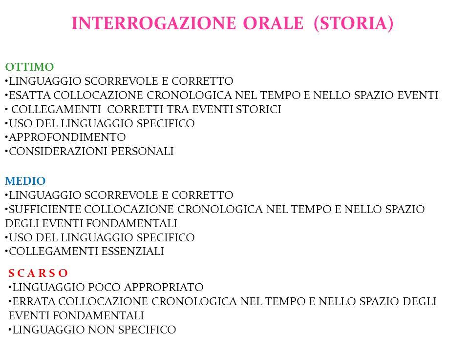 INTERROGAZIONE ORALE (STORIA)