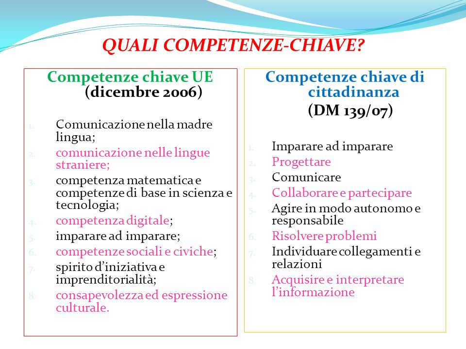 QUALI COMPETENZE-CHIAVE