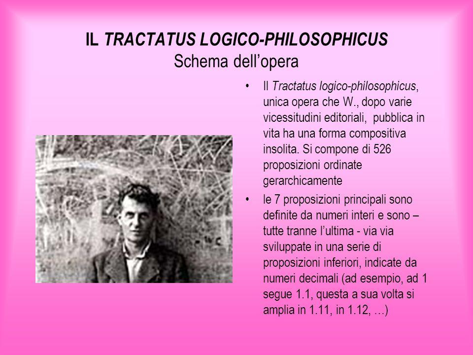 IL TRACTATUS LOGICO-PHILOSOPHICUS Schema dell'opera