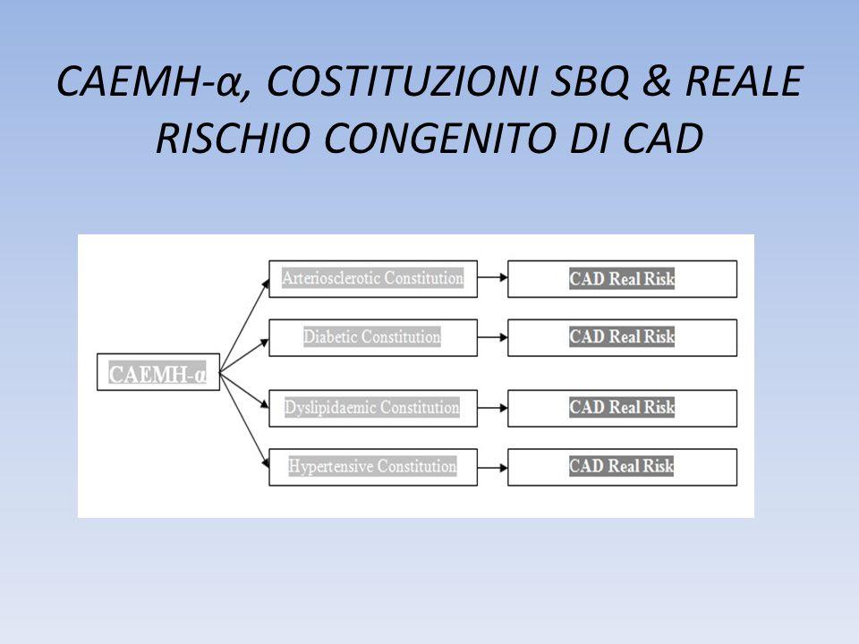 CAEMH-α, COSTITUZIONI SBQ & REALE RISCHIO CONGENITO DI CAD