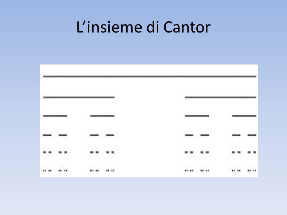 L'insieme di Cantor