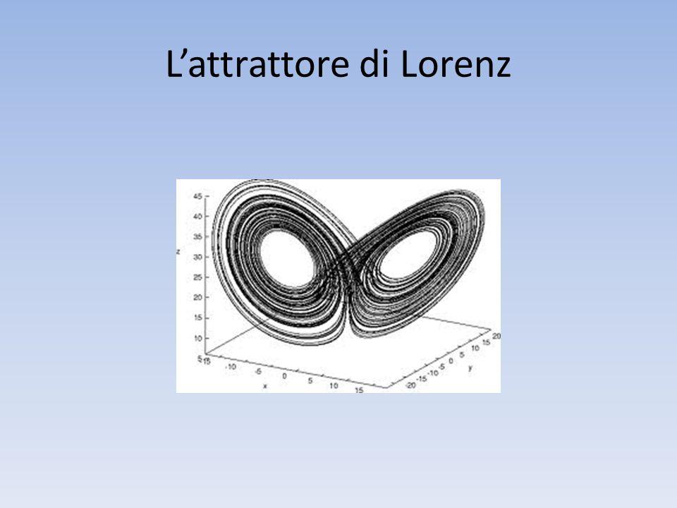 L'attrattore di Lorenz