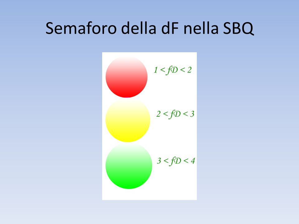 Semaforo della dF nella SBQ