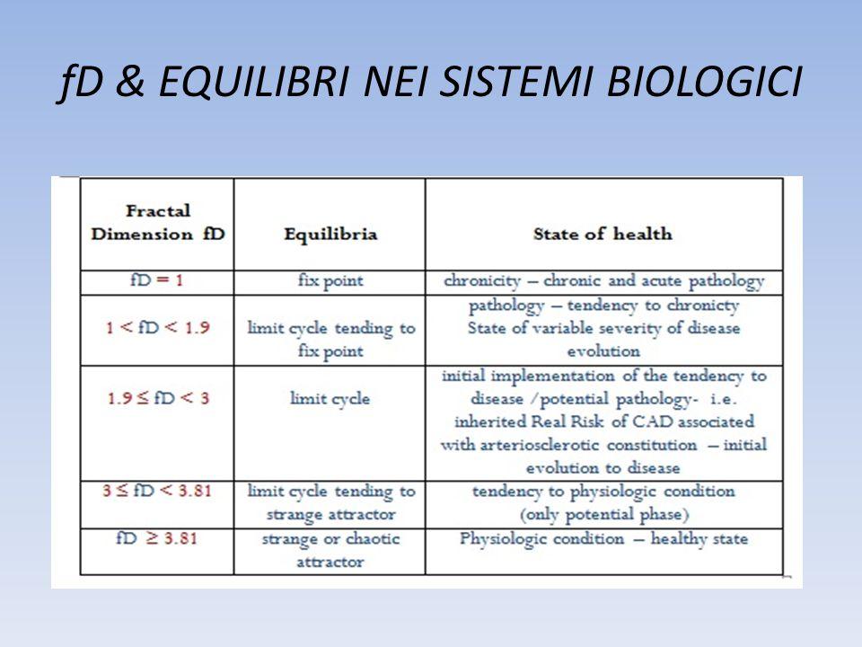 fD & EQUILIBRI NEI SISTEMI BIOLOGICI