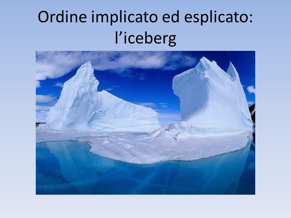 Ordine implicato ed esplicato: l'iceberg