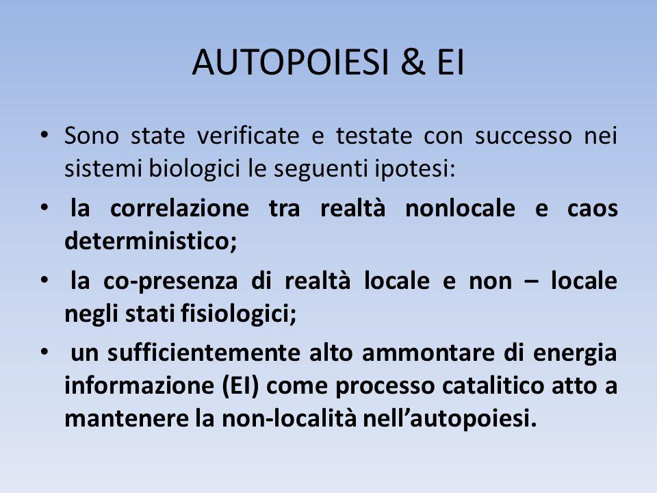 AUTOPOIESI & EI Sono state verificate e testate con successo nei sistemi biologici le seguenti ipotesi: