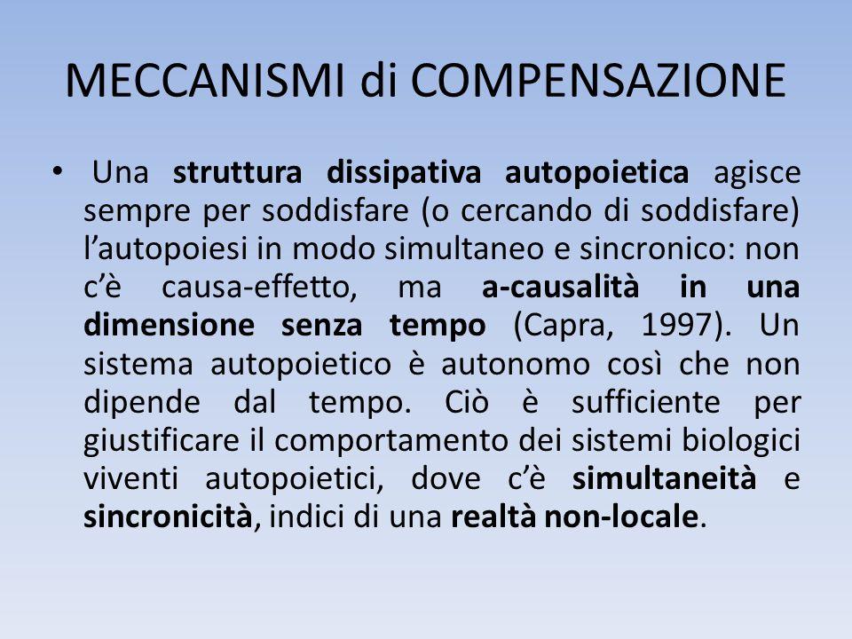 MECCANISMI di COMPENSAZIONE