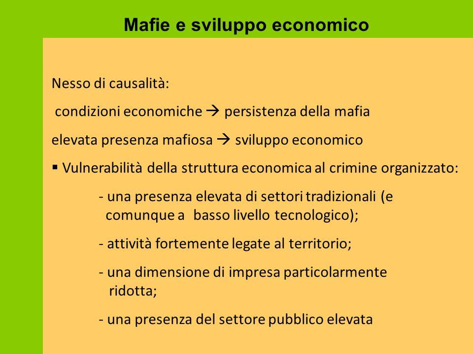 Mafie e sviluppo economico