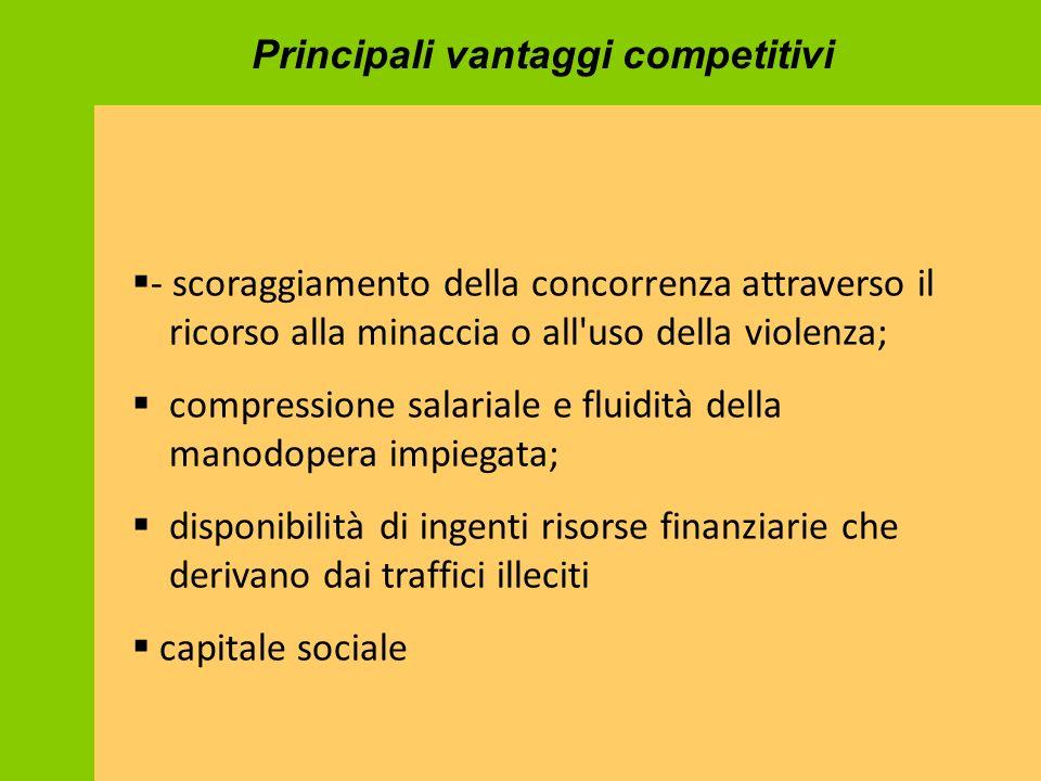 Principali vantaggi competitivi