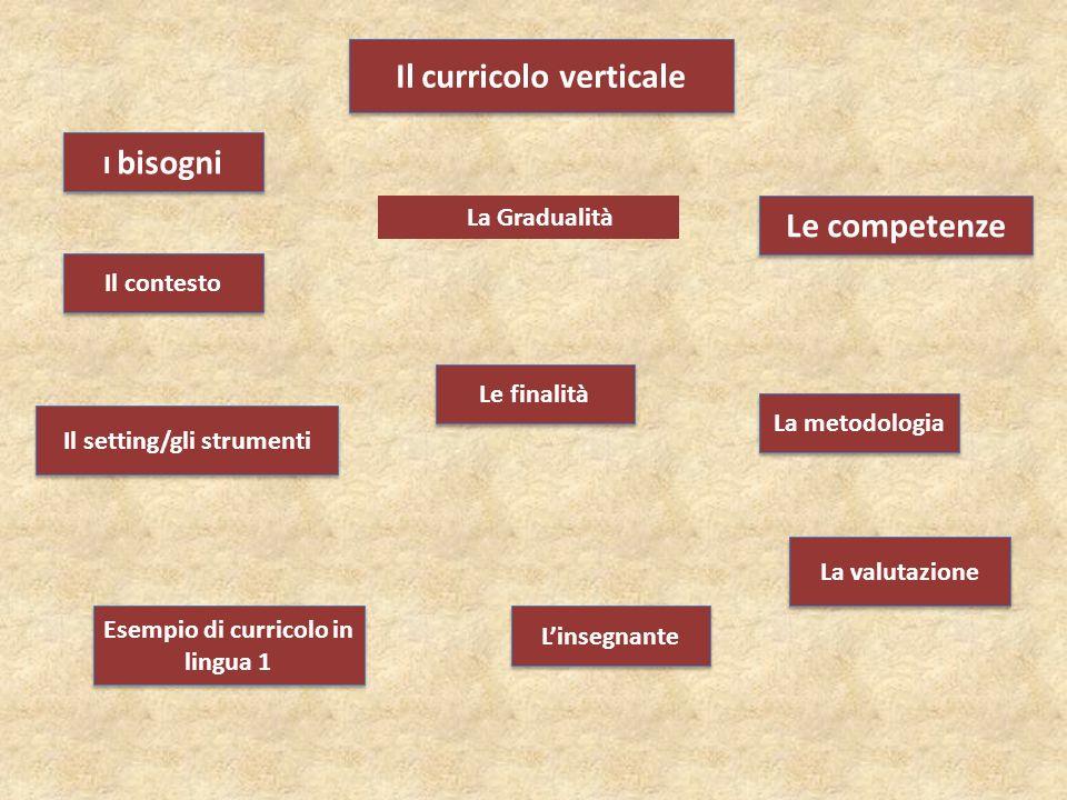 Il curricolo verticale Le competenze