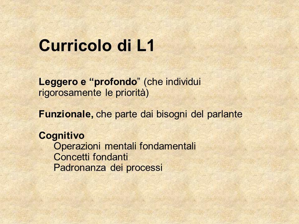 Curricolo di L1 Leggero e profondo (che individui rigorosamente le priorità) Funzionale, che parte dai bisogni del parlante.