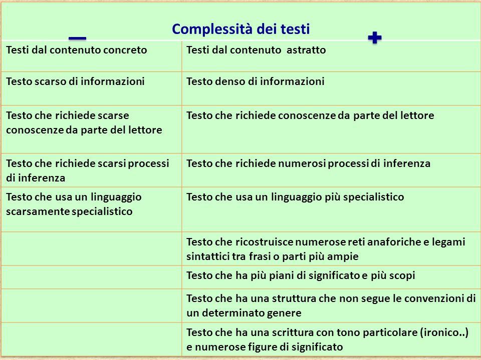 Complessità dei testi Testi dal contenuto concreto