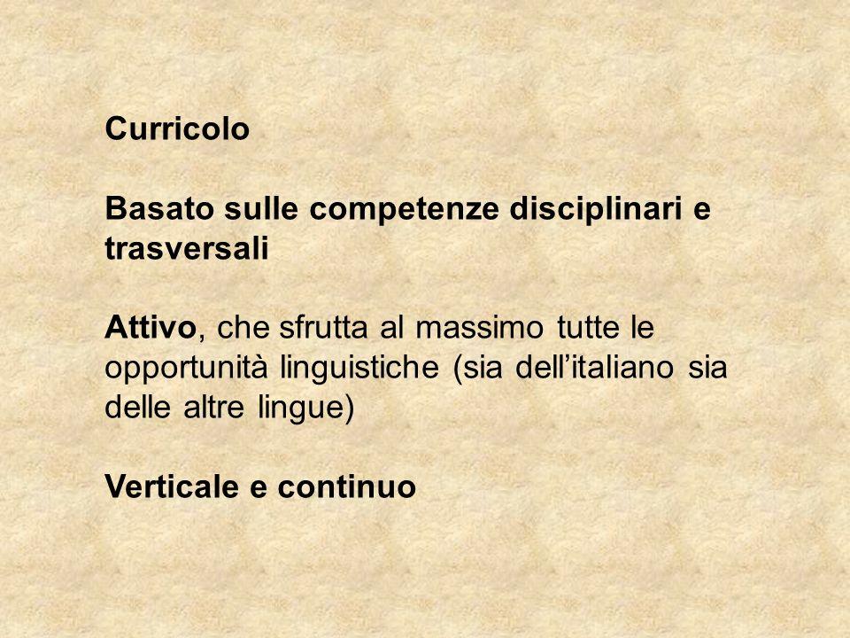 Curricolo Basato sulle competenze disciplinari e trasversali.