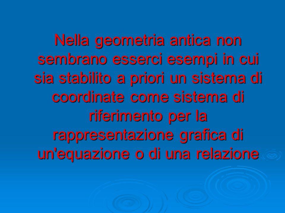 Nella geometria antica non sembrano esserci esempi in cui sia stabilito a priori un sistema di coordinate come sistema di riferimento per la rappresentazione grafica di un equazione o di una relazione