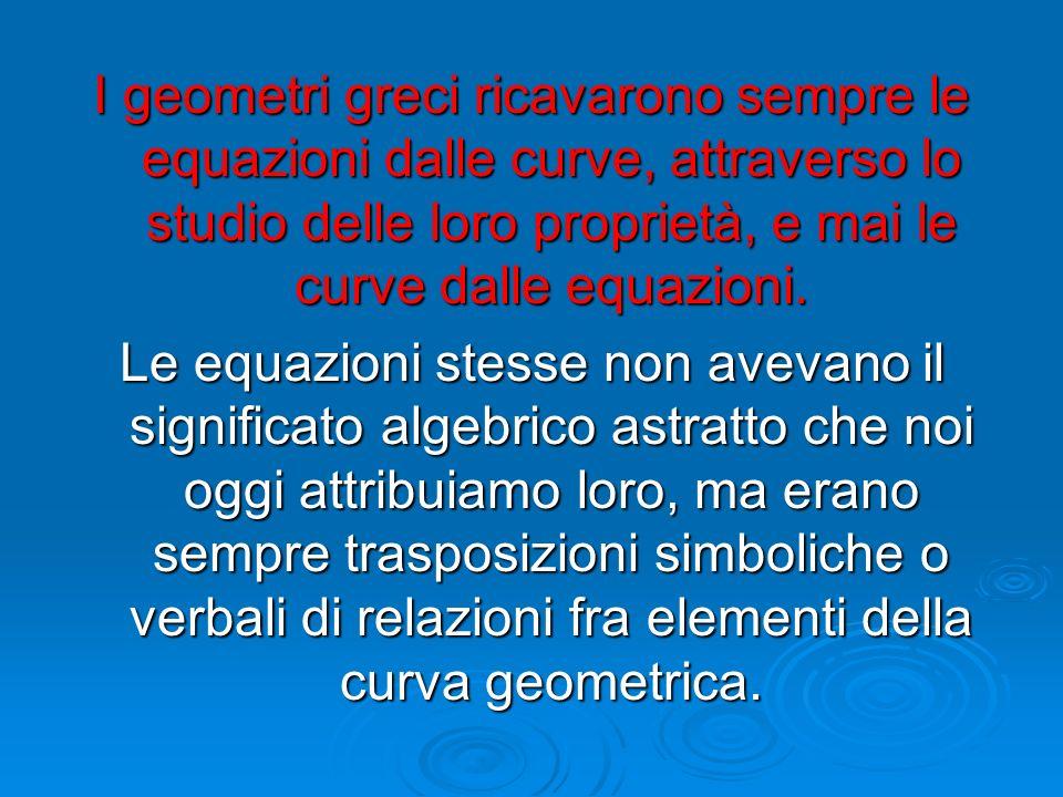 I geometri greci ricavarono sempre le equazioni dalle curve, attraverso lo studio delle loro proprietà, e mai le curve dalle equazioni.