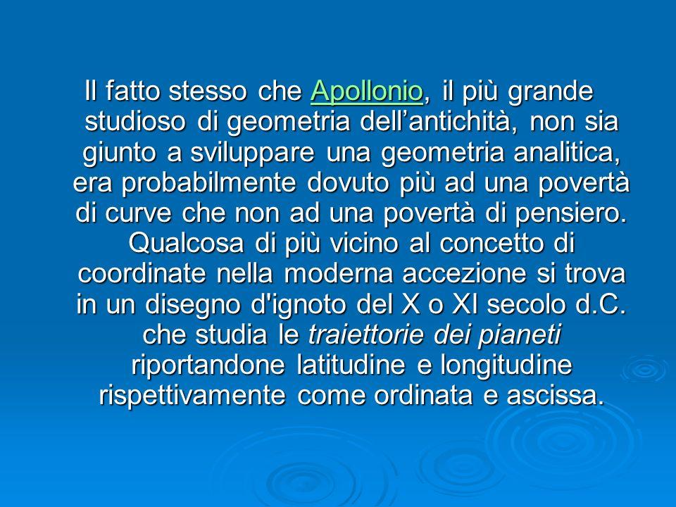 Il fatto stesso che Apollonio, il più grande studioso di geometria dell'antichità, non sia giunto a sviluppare una geometria analitica, era probabilmente dovuto più ad una povertà di curve che non ad una povertà di pensiero.