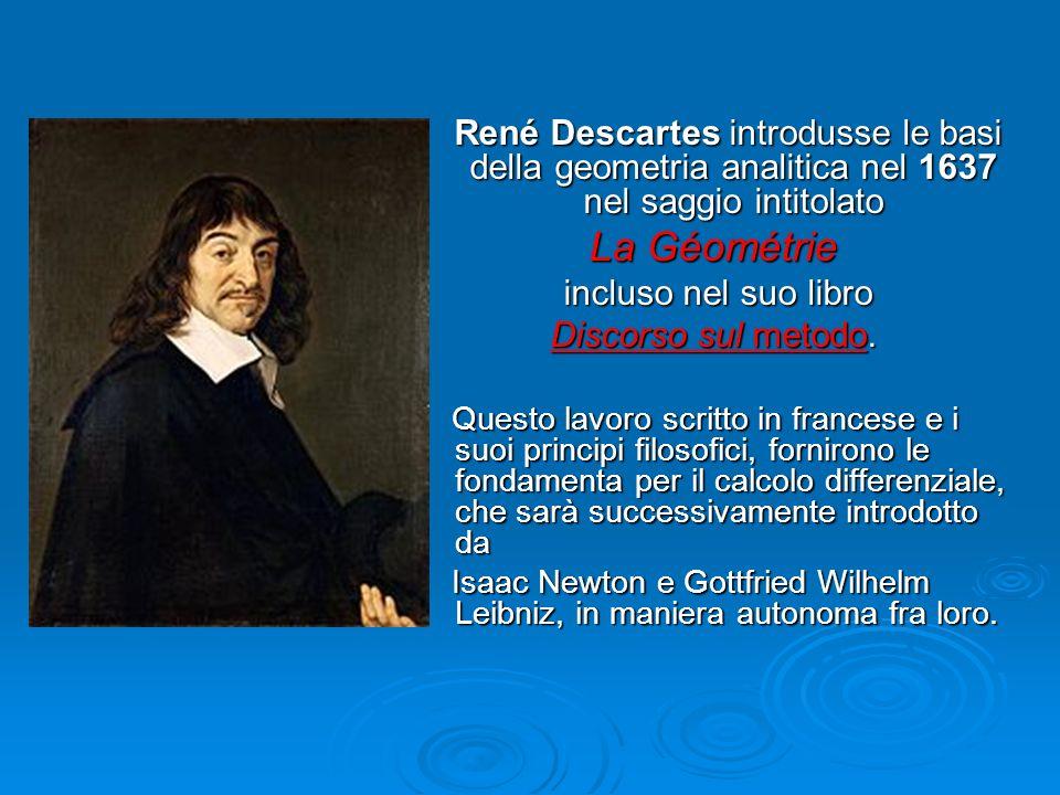 La Géométrie incluso nel suo libro Discorso sul metodo.