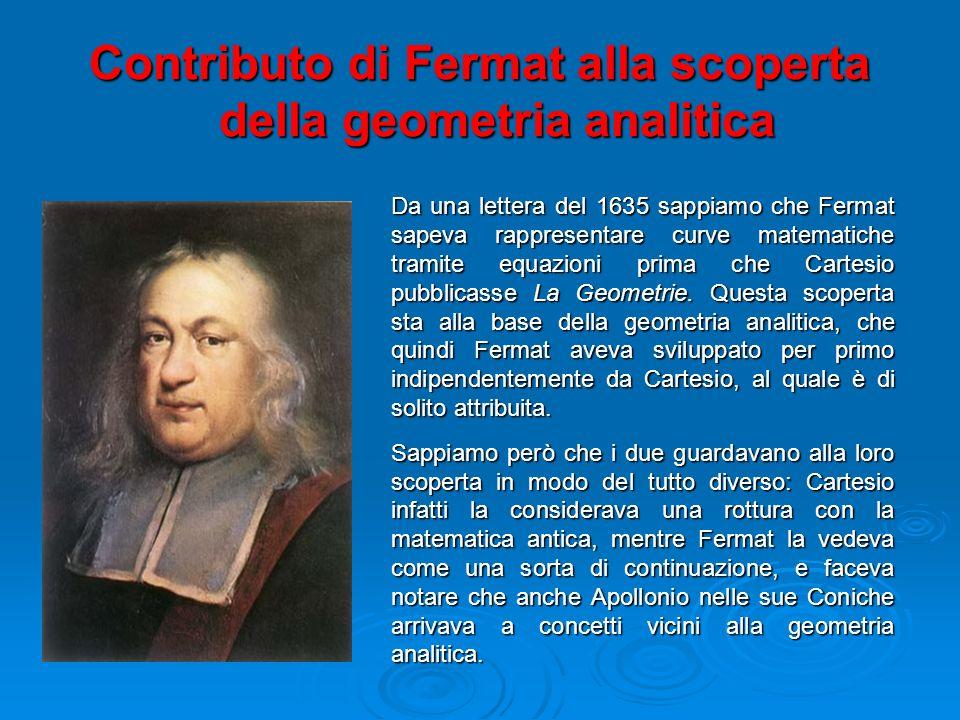 Contributo di Fermat alla scoperta della geometria analitica
