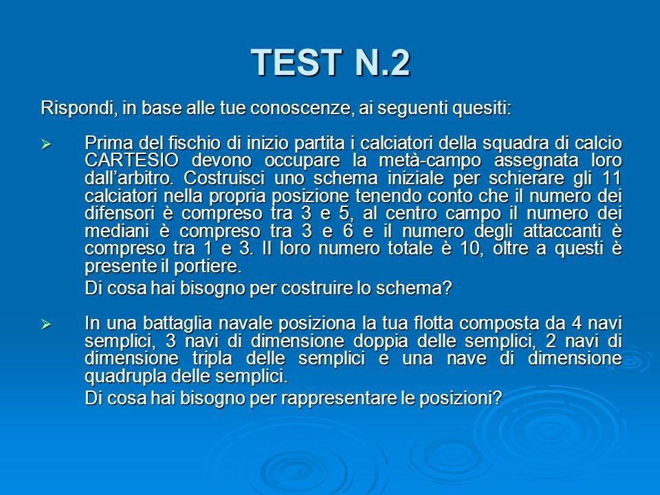 TEST N.2 Rispondi, in base alle tue conoscenze, ai seguenti quesiti: