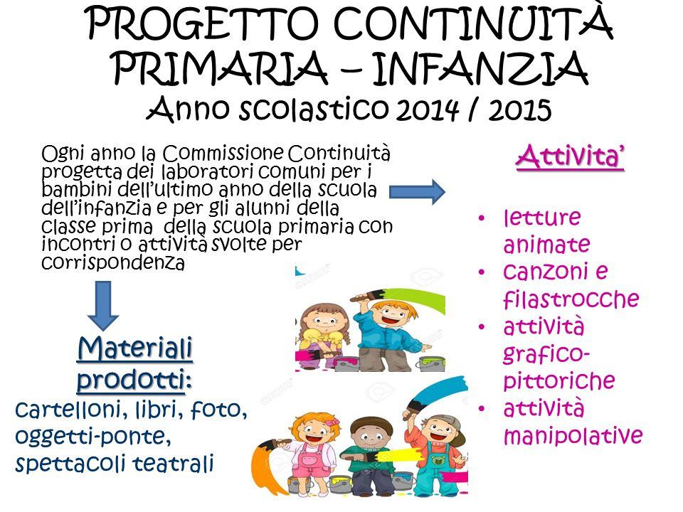 PROGETTO CONTINUITÀ PRIMARIA – INFANZIA Anno scolastico 2014 / 2015