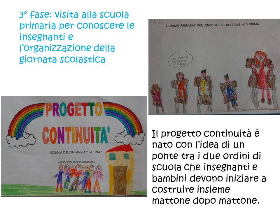 3° fase: visita alla scuola primaria per conoscere le insegnanti e l'organizzazione della giornata scolastica