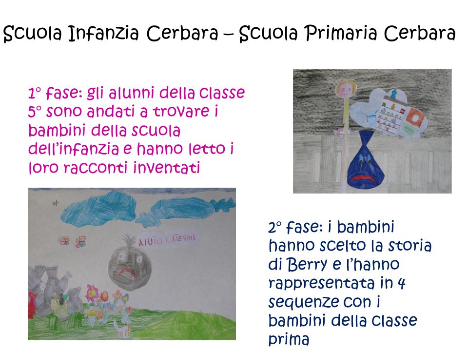 Scuola Infanzia Cerbara – Scuola Primaria Cerbara