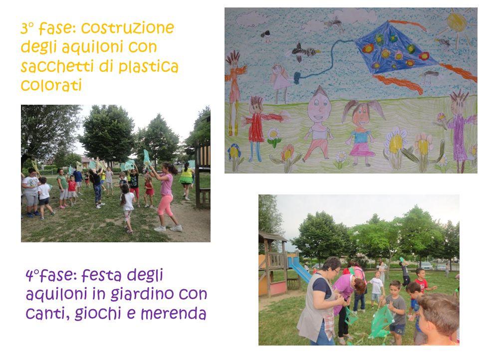 3° fase: costruzione degli aquiloni con sacchetti di plastica colorati