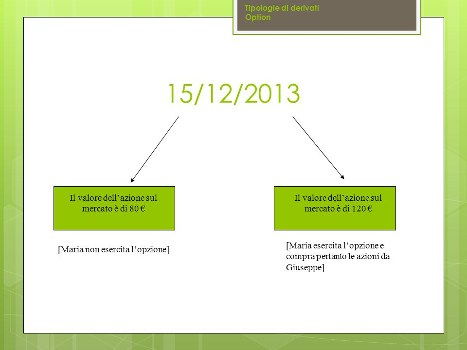 15/12/2013 Il valore dell'azione sul mercato è di 80 €