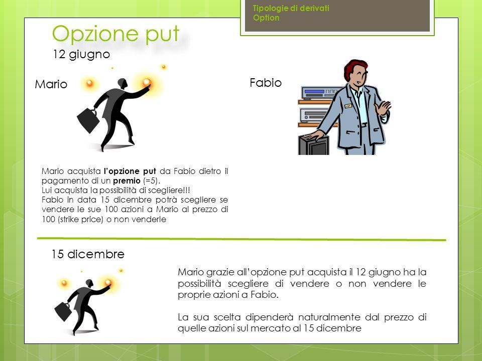 Opzione put 12 giugno Fabio Mario 15 dicembre