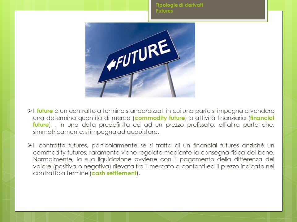 Tipologie di derivati Futures.