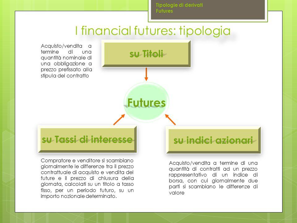 I financial futures: tipologia
