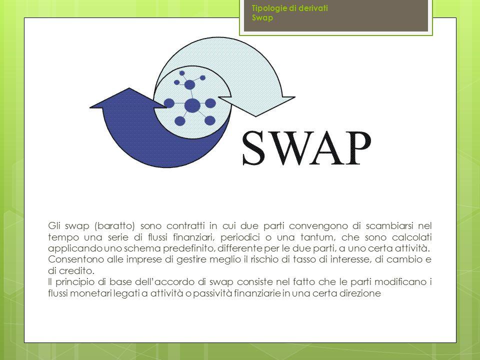 Tipologie di derivati Swap.