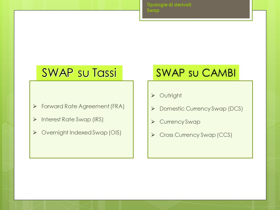 SWAP su Tassi SWAP su CAMBI Outright Forward Rate Agreement (FRA)