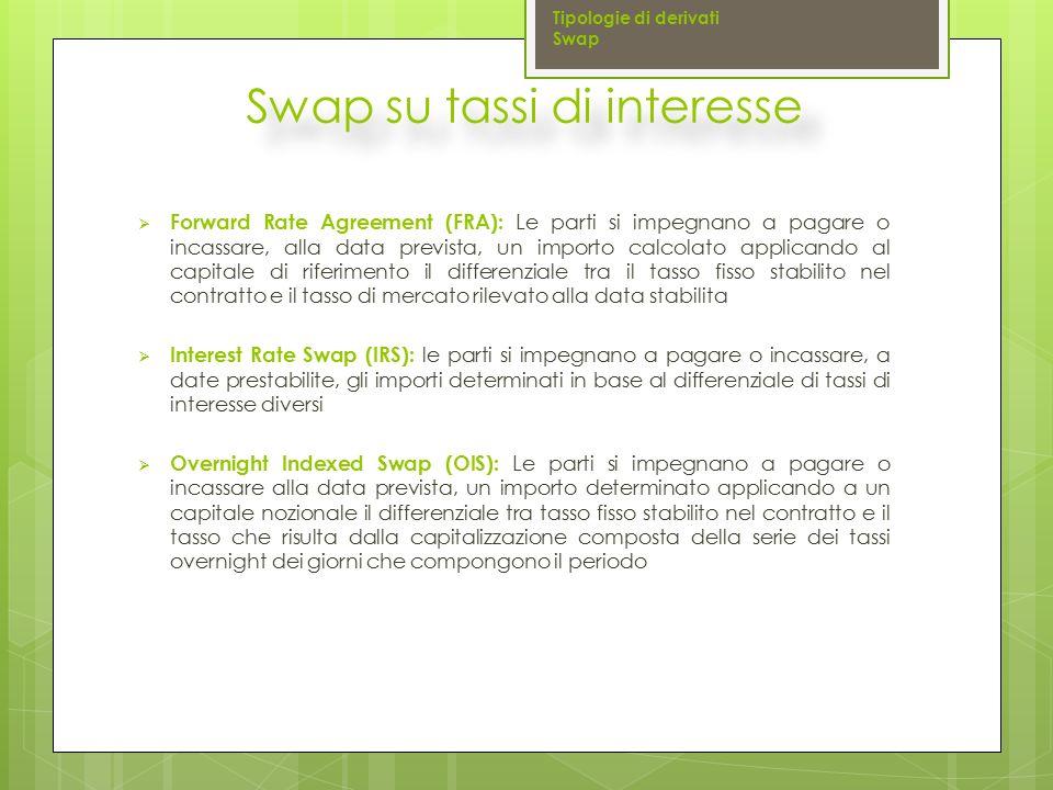 Swap su tassi di interesse
